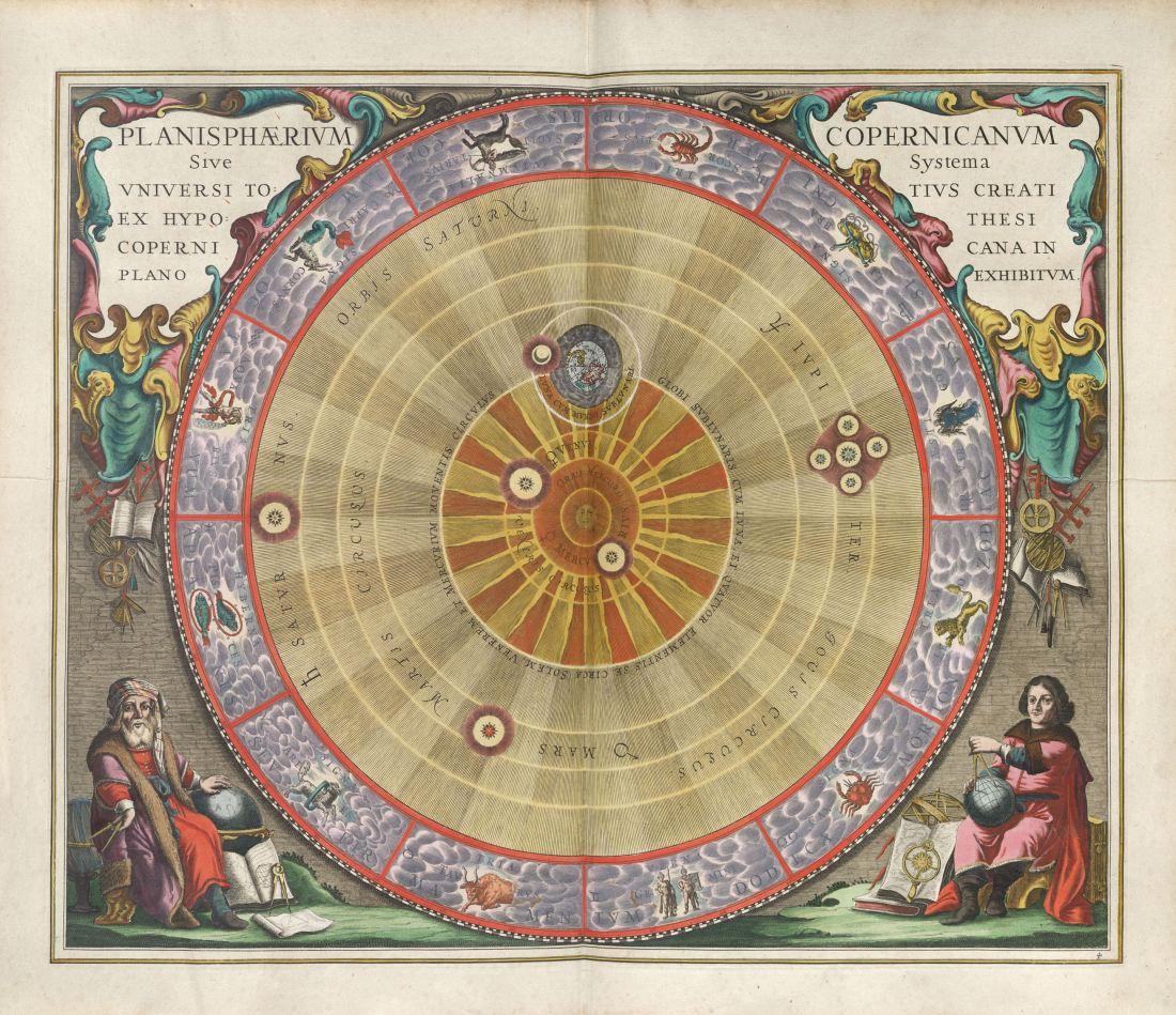 """""""Planisphaerium Copernicanum sive systema Systema universi totius creati ex hypothesi Copernicana in plano Exhibitum."""" Plate 4."""