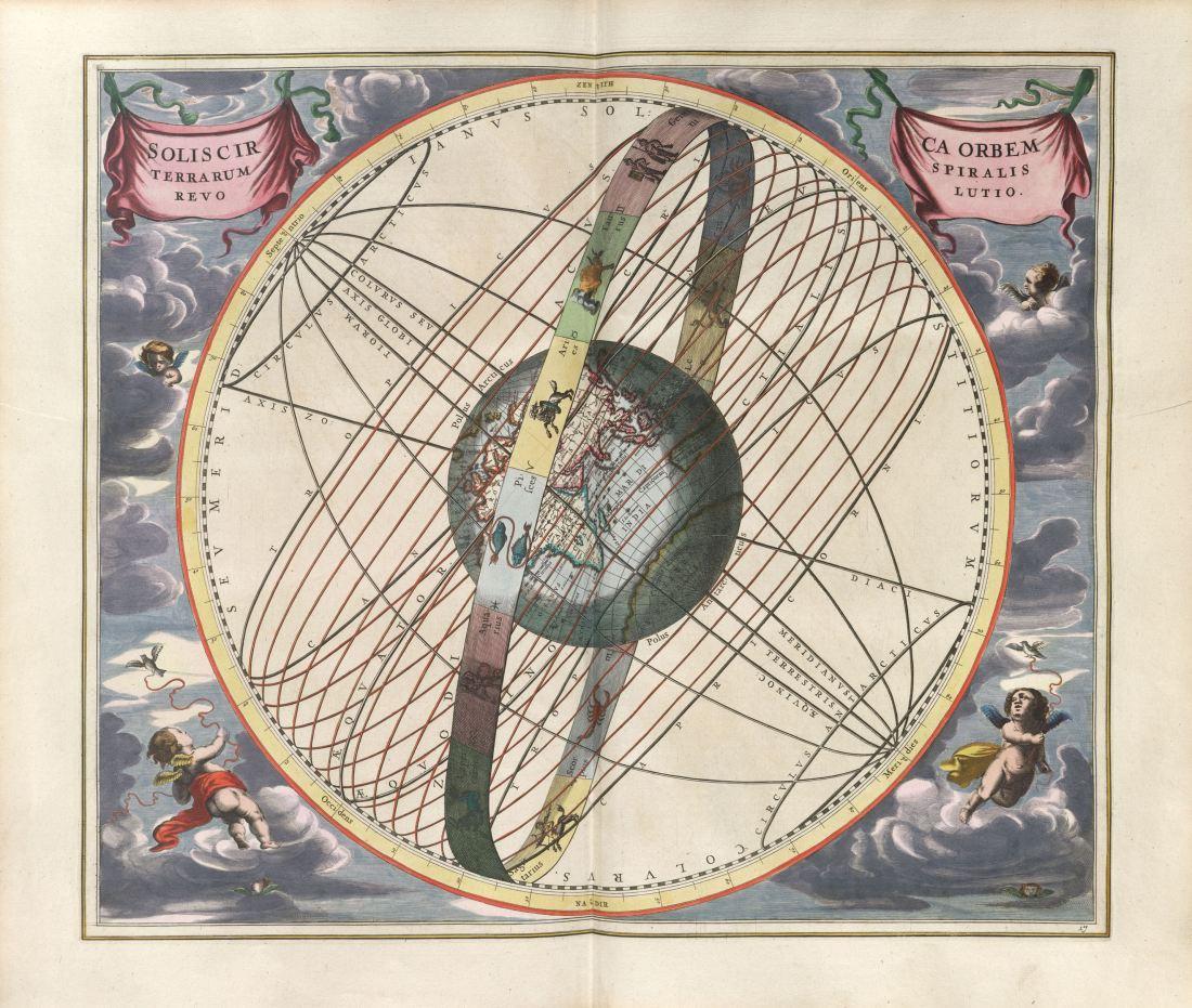 """""""Solis circa orbem terrarum spiralis Revolutio."""" Plate 17."""